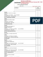 List of PBA Evaluators 08.04.2010 (Expired Doc)(See new list of 17.04.2013)