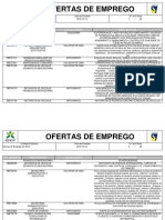 Serviços de Emprego Do Grande Porto- Ofertas Ativas a 12 12 16