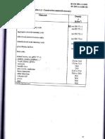 lampiran rasuk (beam).pdf