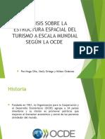 OCDE(Organizacion Para La Cooperación y El Desarrollo Económico
