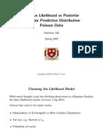 Prior vs Likelihood vs Posterior Distribution
