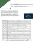Códigos de Error en Equipos de Audio Panasonic
