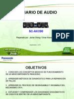 Seminario Mini Panasonic