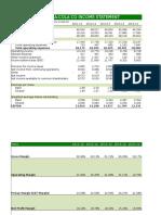 ko corporate earnings hn  version 1