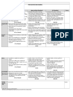 presentation rubric websitepresentation
