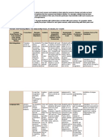 thematic unit planning matrix  1
