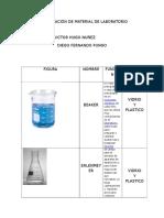 Identificación de Material de Laboratorio