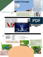Info Graphics(Cam)