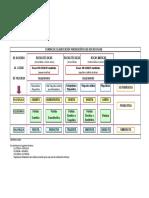 CUADRO_CLASIFICACION_Rocas_Igneas2007.pdf
