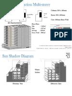 design analysis  done