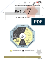 Feng Shui Essential Reference Chart - Life Star 7