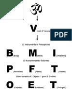 Mj BMI Chart