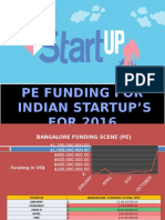 Startups Funding 2016