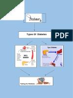 Diabetes New 1 PDF