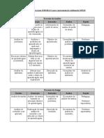 Modelagem de Processo Mapeamento