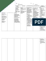 Tobramycin + Dexamethasone Drug Study