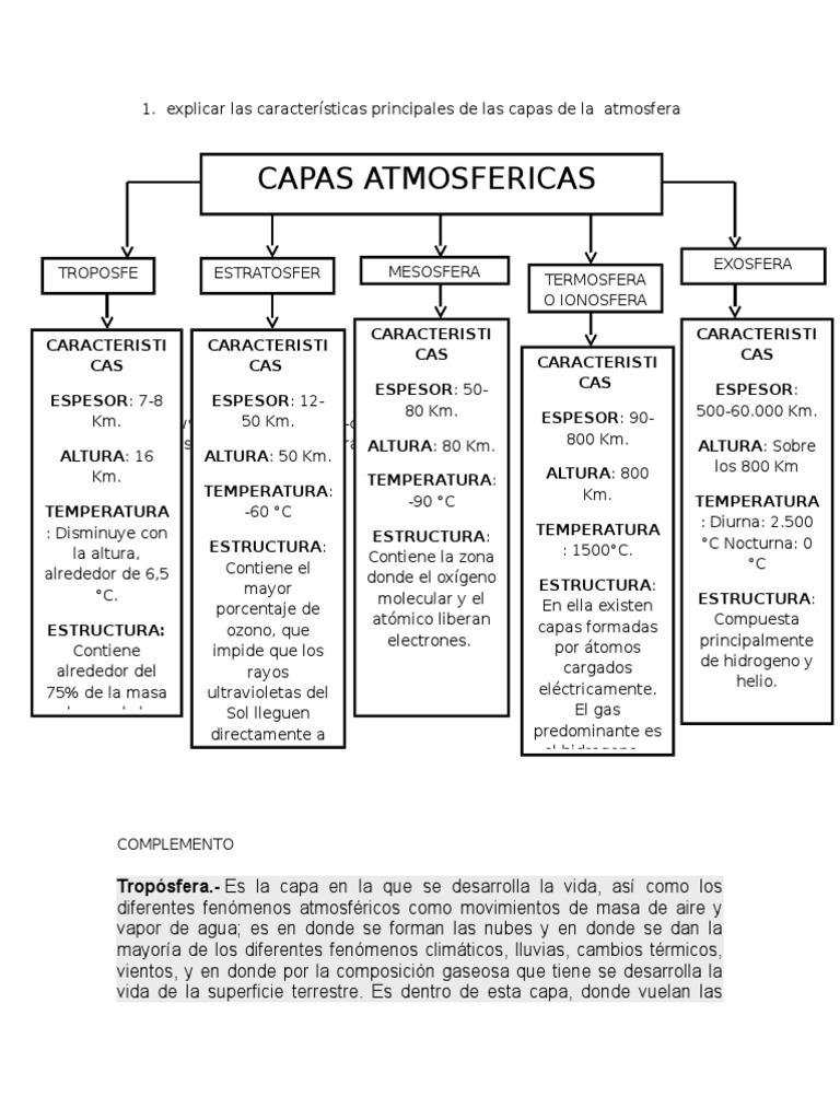 Explicar Las Características Principales De Las Capas De La Atmosfera Atmósfera Ionosfera
