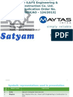 Maytas vs SEBI