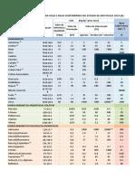 valores-orientadores-nov-2014.pdf