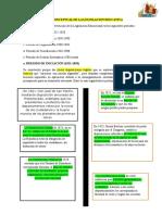 LA LEGISLACIÓN EDUCATIVA.docx