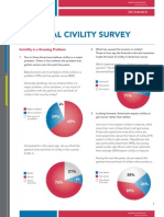 National Civility Survey 2010