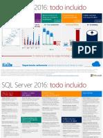 SQL_Server_2016_Everything_Built-In_Infographic_ES_ES.pdf