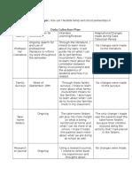 datacollectionmethodology