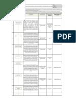 Procedimiento 5. Matriz de Ipvrdc