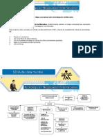 Evidencia 1 ACT 5 Mapa Conceptual Sobre Investigacion de Mercados