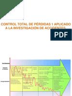 Memorias Investigación de Accidentes CTP