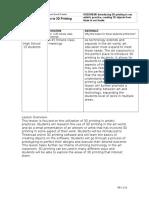 3d Printing Lesson Plan