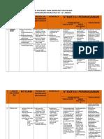 Fkp1-Matrik Masalah Potensi &Program