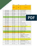 Site List MW Upgrade WJ From Pak Arief
