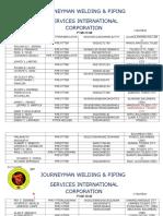 Cebu Applicant Master List