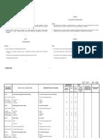 Indonesia Tariff Code 2007