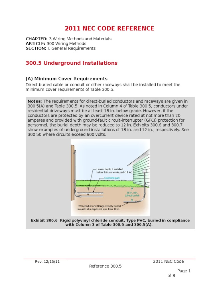 2011-NEC-Code-300.5 | Electrical Wiring | Cable