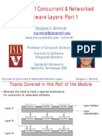 2-middleware-overview (1)