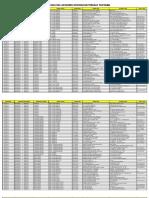 DATA_FASKES_TINGKAT_PERTAMA_ok.pdf