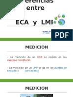Diferencias Entre ECA Y LMP