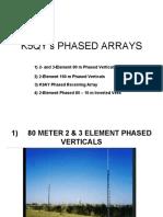 Phased Array Antenna