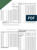 sfr-facture-detail-09-B516-011605519