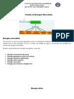 Las Fuentes de Energías Renovables - Copia
