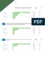 Electoral Reform survey results