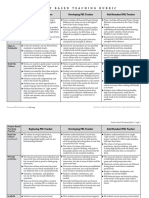 project based teaching rubric
