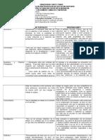 Matriz individual de análisis de entrevista