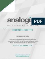 CFK Encuesta