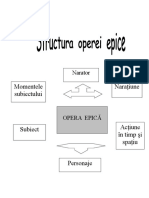 Structura operei epice
