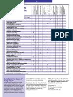 SymptomsAndCausesOfPumpFailure.pdf