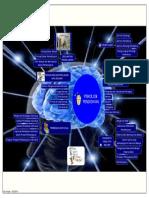 mind map psikologi pendidikan
