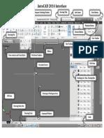 AutoCAD 2014 Interface